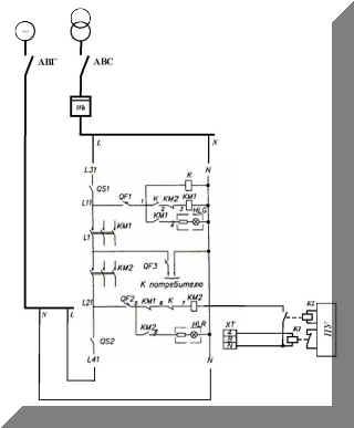Подключение генератора к ЩАП в
