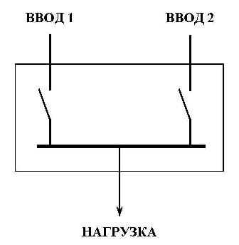 Схема АВР на два входа и один выход.