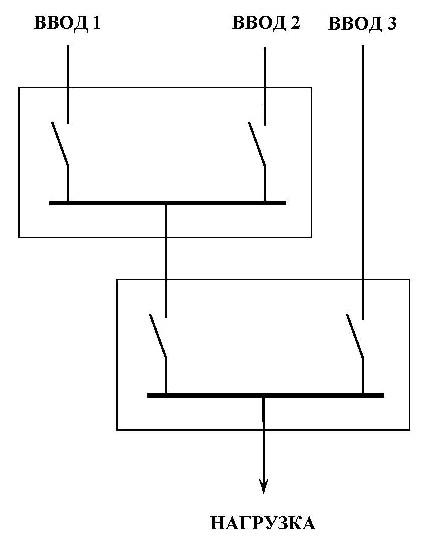 Вариант схемы АВР на 3 входа и