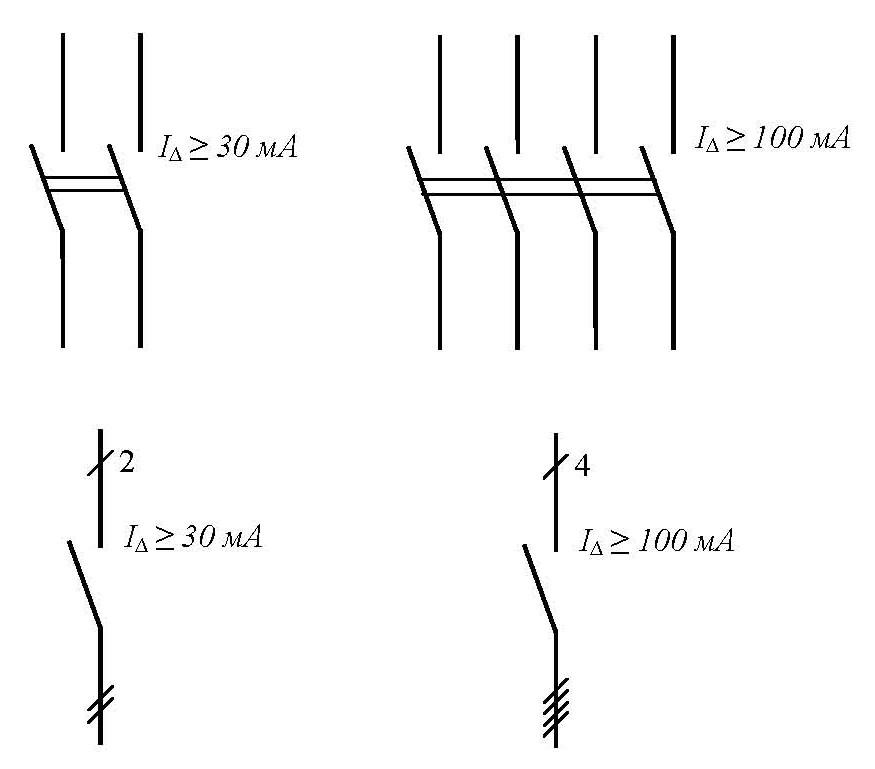 Рисунок 2. Обозначение УЗО на принципиальных электрических схемах.  Слева - однофазное УЗО с током срабатывания 30 мА...